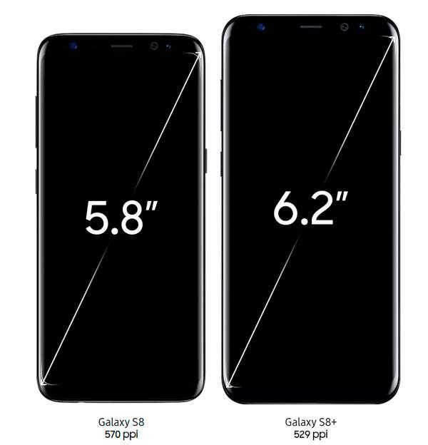 Сравнение размеров Samsung Galaxy S8 и S8+