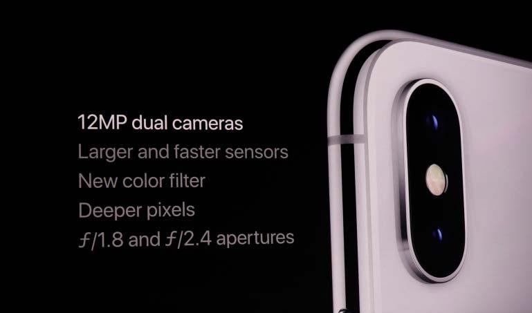 Apple iPnone X: сдвоенная основная камера на 12-Мп